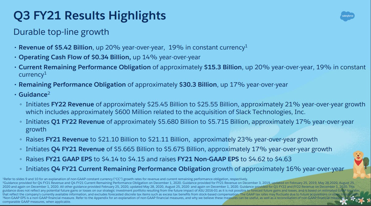salesforce-q3-fiscal-2021.png