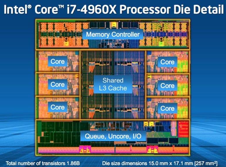 intel-core-i7-4960x-extreme-edition-ivy-bridge-e