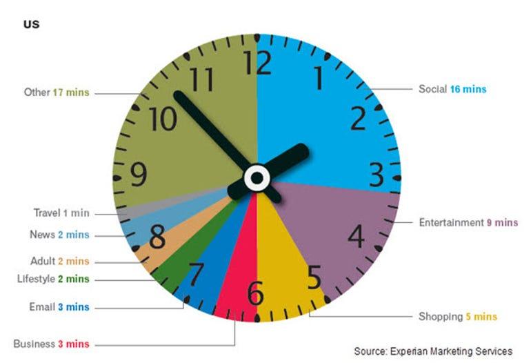 zdnet-experian-ems-internet-hour.ashx