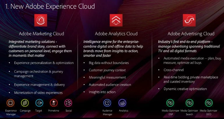 adobe-experience-cloud-2.png