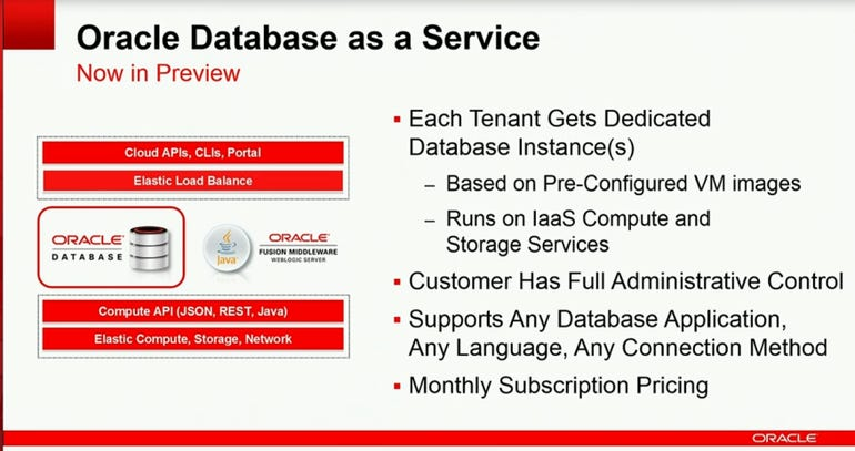 oracle database as a service detail