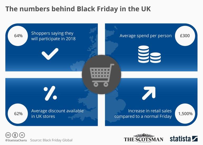 the numbers behind black friday in the UK.jpg