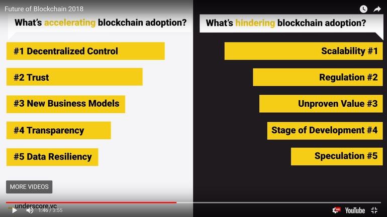 hinder-blockchain.png
