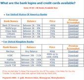 Stolen Credit Cards Price
