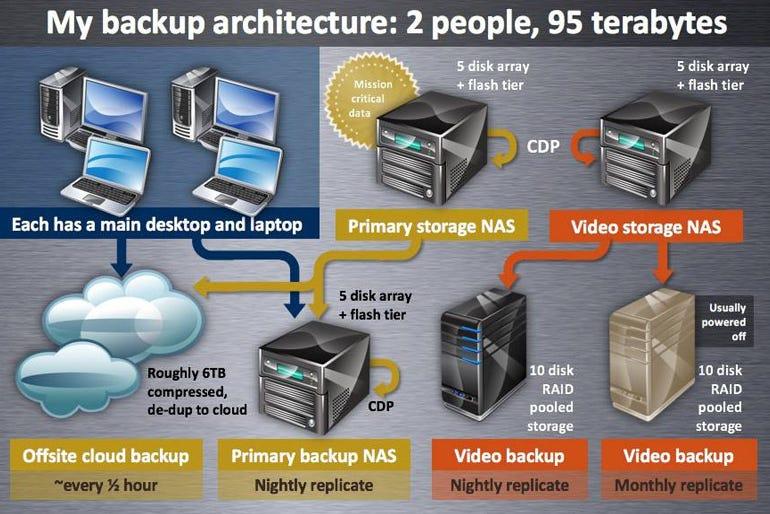 backup-architecture.jpg