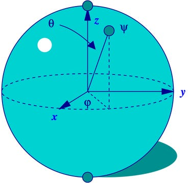 bloch-sphere-diagram-svg.png
