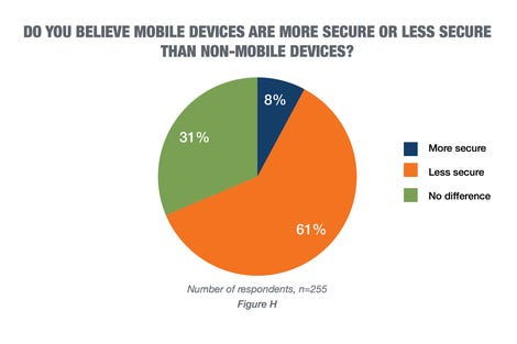 mobile-device-pie-chart.png