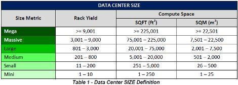 afcom-data-center-size-metrics.jpg