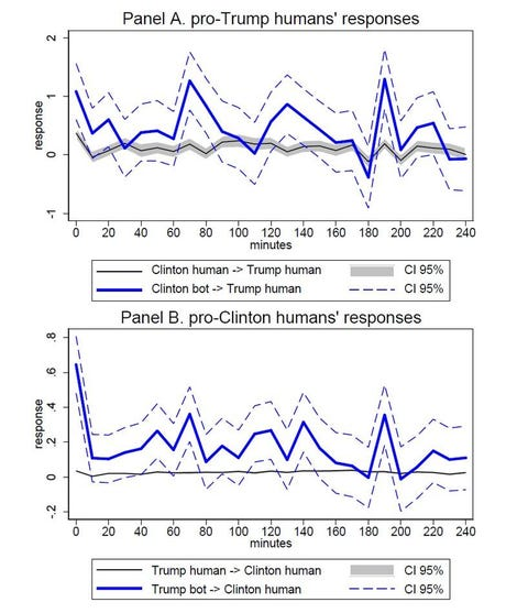 191222-nber-time-series-graph-tp-vs-clinton-tweets.jpg