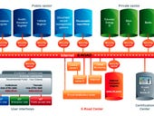 How international IT harmony can start with just a bit of middleware