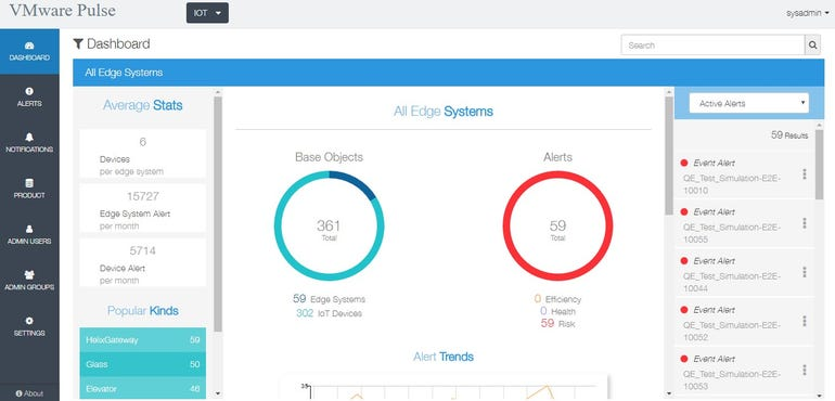 vmware-pulse-dashboard-view-overall-statistics-alerts-devices.jpg