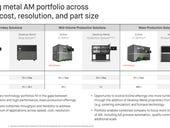 Desktop Metal acquires ExOne in $575 million deal