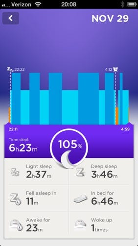 Here is a typical view of sleep data
