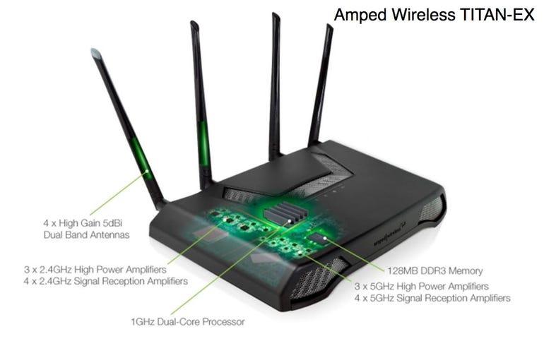 Amped Wireless Titan-Ex