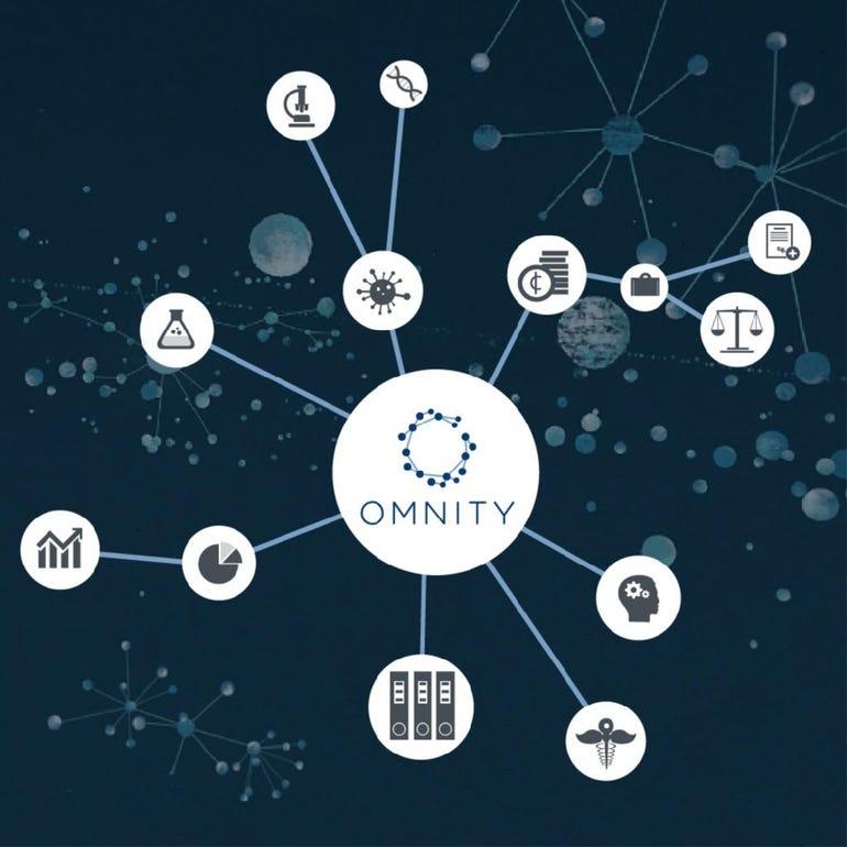 omnitygraph.jpg