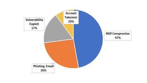 ransomware-vectors.png