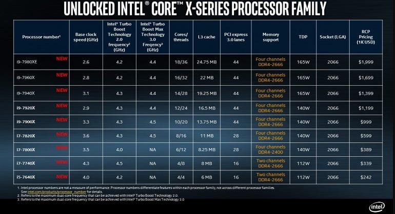 intel-core-x-series.png
