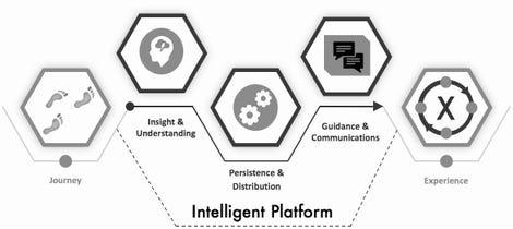 intelligentplatform1ml.jpg