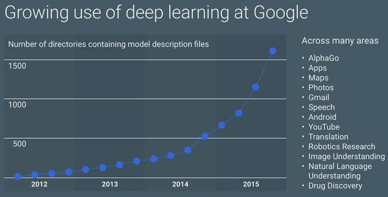 gcp-machine-learning.png