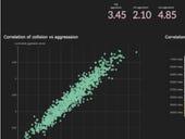 Cloudera adds data engineering, visualization to its Data Platform