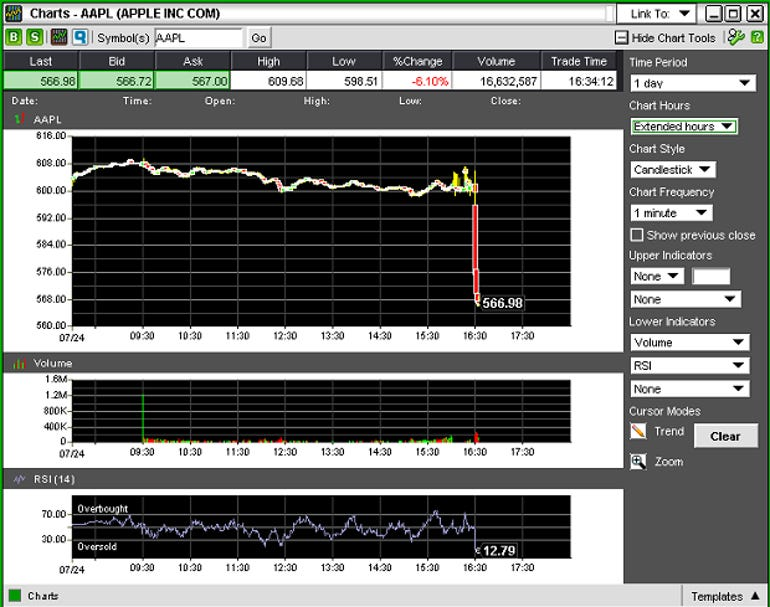 aapl072412a