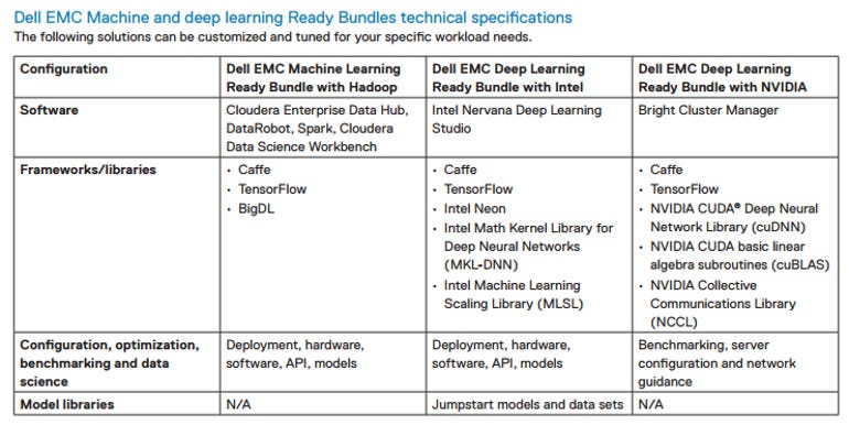 dell-business-ready-bundles.png
