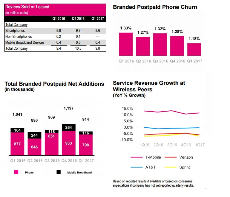 t-mobile-q1.png