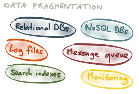 datafragmentation.png