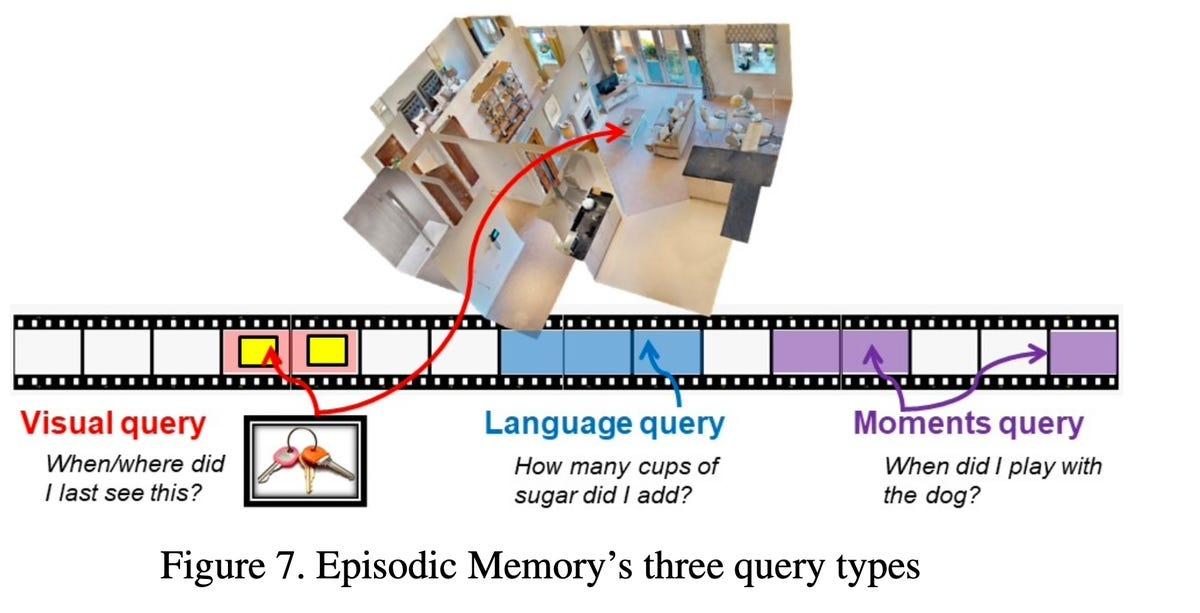 facebook-ego4d-episodic-memory.jpg