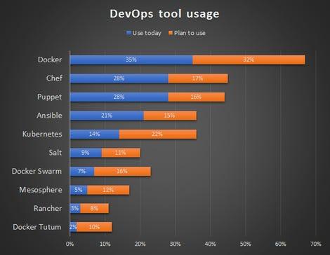 devops-tools-rightscale.jpg