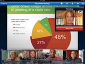 Cisco Systems chasing Zoom with revamped Webex Suite