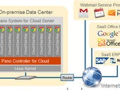 Pano System for the Cloud - does it pass the reasonable person test?