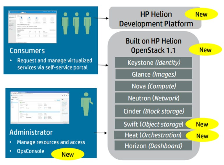 hp-cloudsystem2.png
