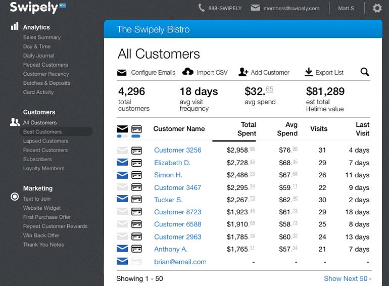 Swipely_All_Customers_List