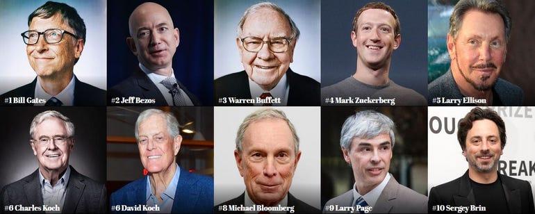 Forbes Top 10 billionaries in 217