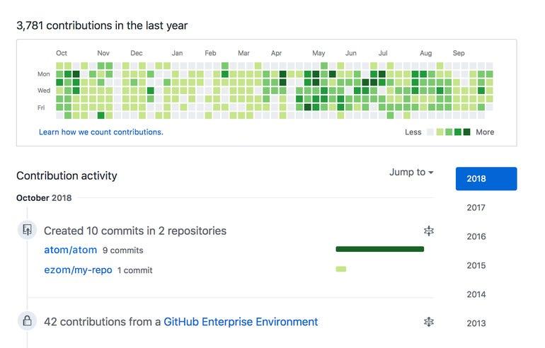 unified-contributions-screenshot.png