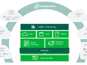 Veeam raises $500 million, plots data management expansion