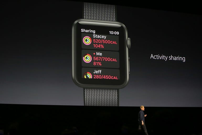 apple-watch-activity-sharing.jpg