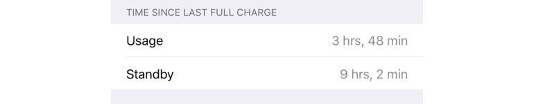 Does your iPhone have a battery drain problem?