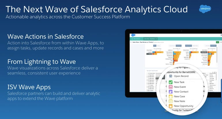 analytics-cloud-dreamforce-1.png