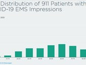 What data tells us about first responders dealing with COVID-19 cases