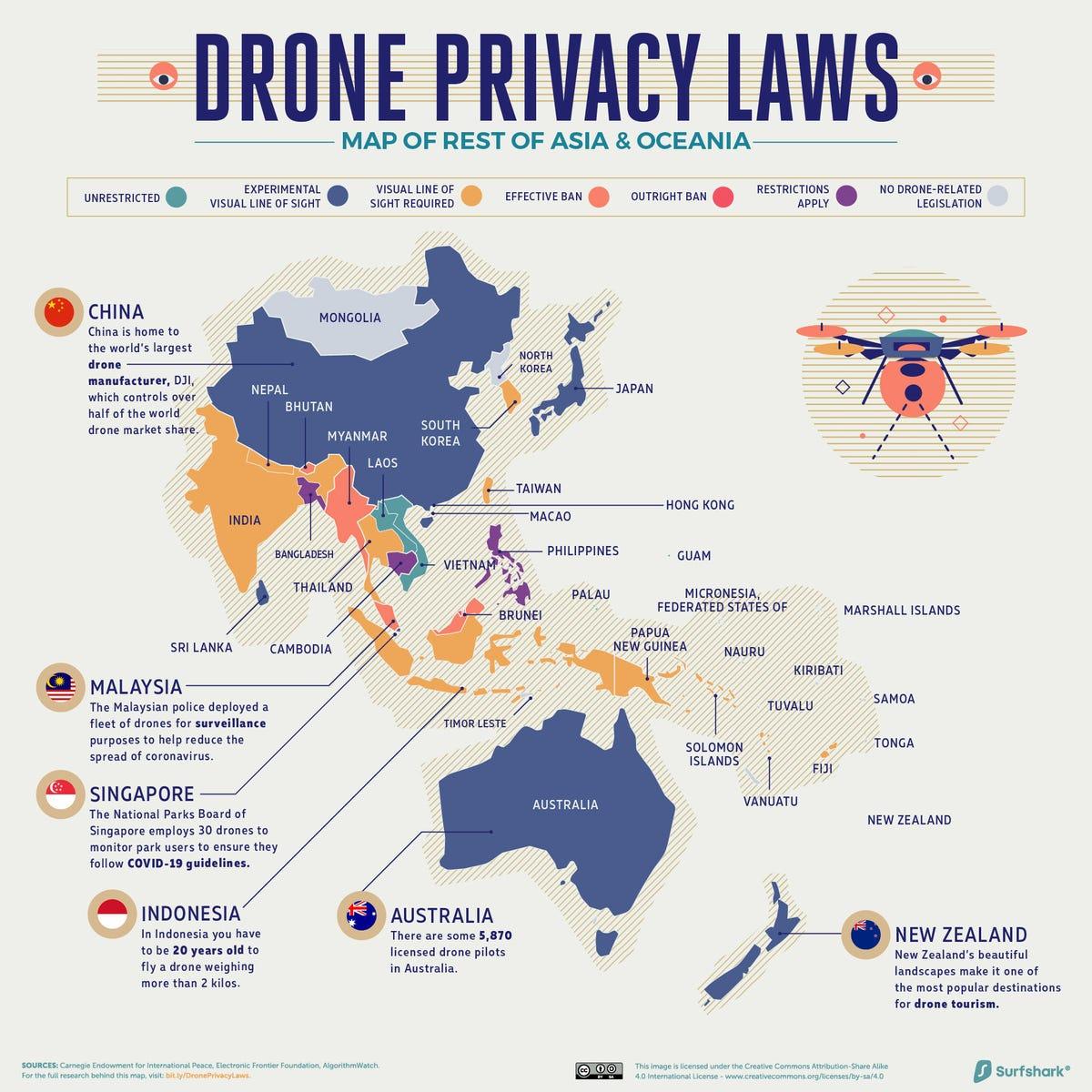 drone-privacy-laws-around-eastasia-oceania.jpg