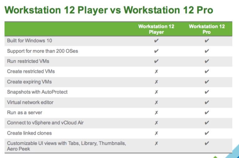 workstation-12-player-vs-pro-640x423.png