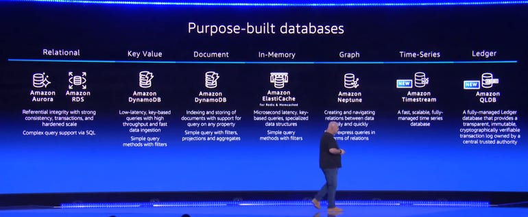 aws-databases.png