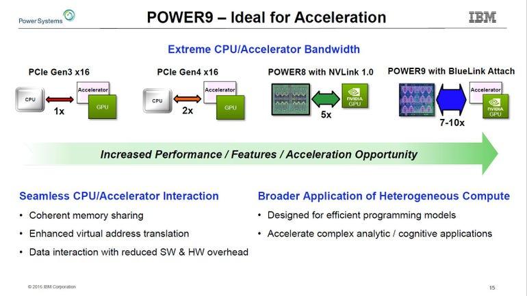 ibm-power9-accelerators.jpg