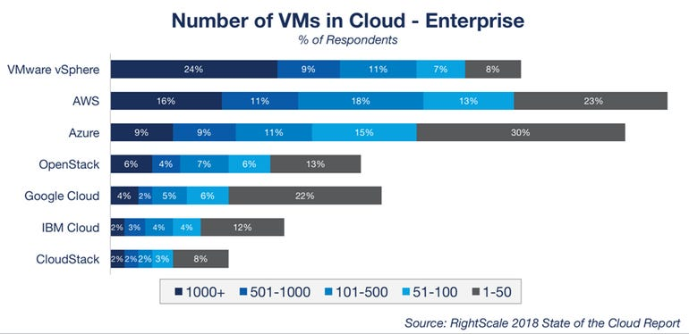 virtual-machines-in-the-cloud-2017.png