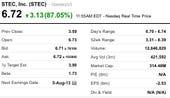 zdnet-stec-shares