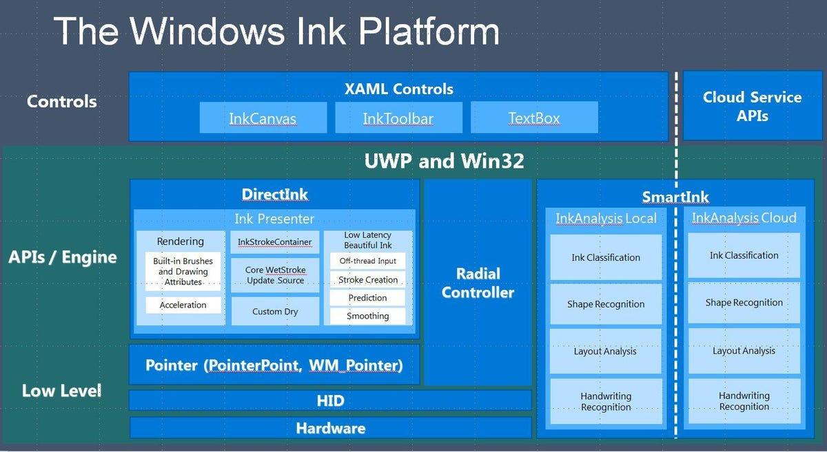 windowsinkplatform.jpg