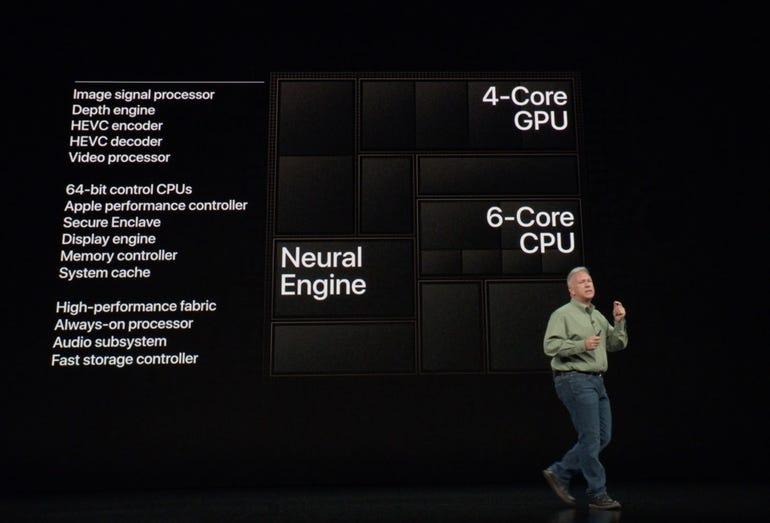 Neural engine workloads