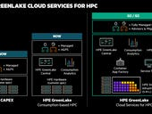 HPE GreenLake launches HPC cloud services, aims to accelerate mainstream adoption